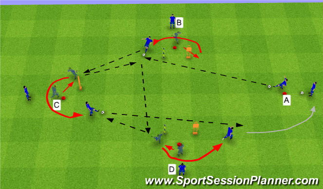 Football/Soccer Session Plan Drill (Colour): Check, Fake, Pass & Move