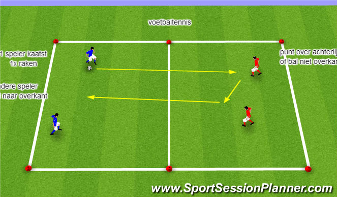 Football/Soccer Session Plan Drill (Colour): Foot - Volley