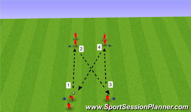 Football/Soccer Session Plan Drill (Colour): X Drill