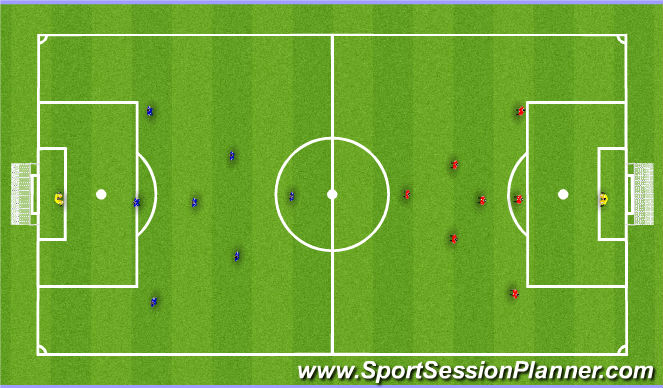 Football/Soccer Session Plan Drill (Colour): 7v7 or 8v8