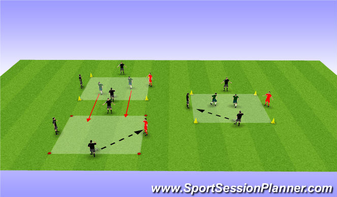 Football/Soccer Session Plan Drill (Colour): Step 3: Rondo's