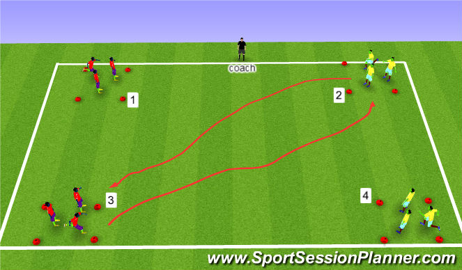 Football/Soccer Session Plan Drill (Colour): ISF For Health & Wellness