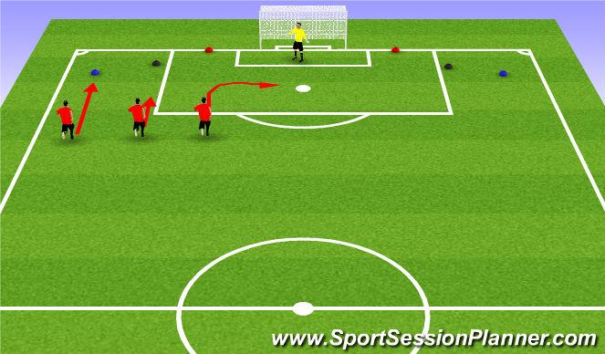 Fútbol Ejercicio del Plan de Sesiones (Color): Pantalla 3