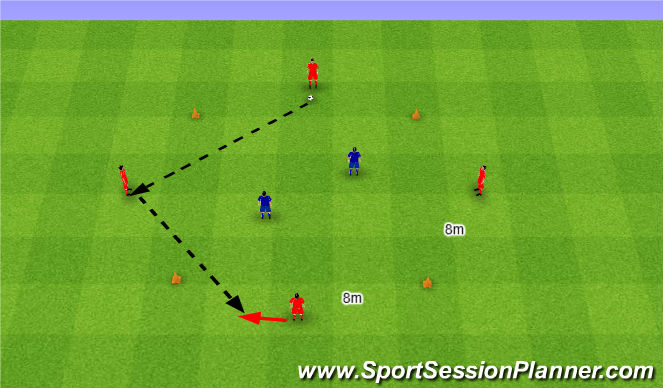 Football/Soccer Session Plan Drill (Colour): 4v2 poza kwadratem.