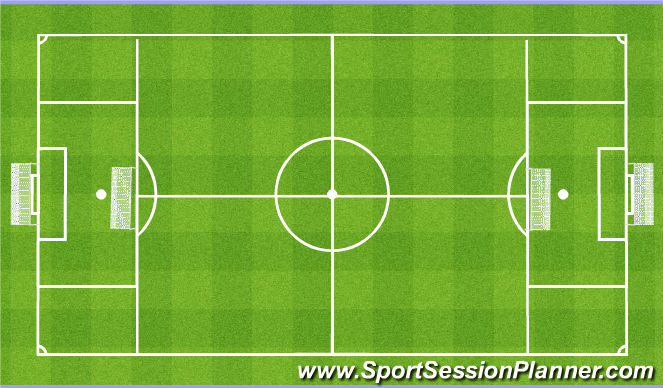 Football/Soccer Session Plan Drill (Colour): Quick, aggressive change from attack to defence. Szybka zmiana z obrony do ataku.