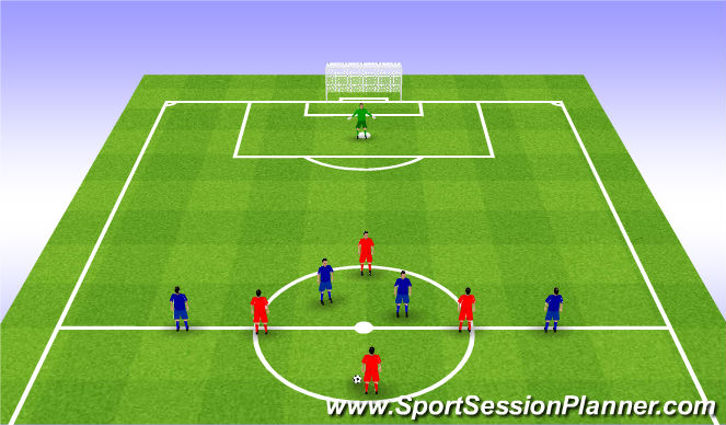 Football/Soccer Session Plan Drill (Colour): Change from attack to defence 4v4. Zmiana z obrony do ataku 4v4.