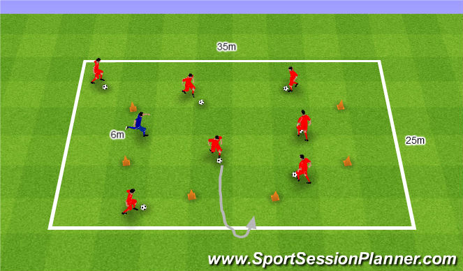 Football/Soccer Session Plan Drill (Colour): Tag 7v1. Berek 7v1.