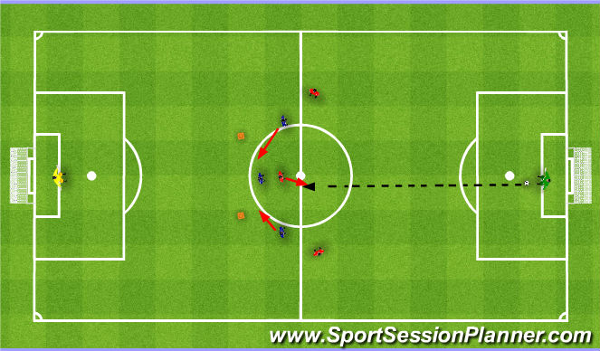 Football/Soccer Session Plan Drill (Colour): Pressure ball carrier and cover. Pressing Zawodnika z piłką i asekuracja.