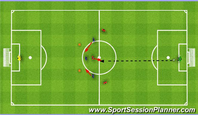 Football/Soccer Session Plan Drill (Colour): Pressure ball carrier and cover. Pressing Zawodnika z piłką i asekuracja.