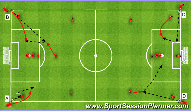 Football/Soccer Session Plan Drill (Colour): Set Plays. Stałe Fragmenty Gry