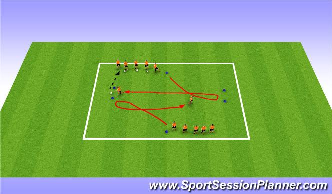 Football/Soccer Session Plan Drill (Colour): 1v1 U-Turn Technique