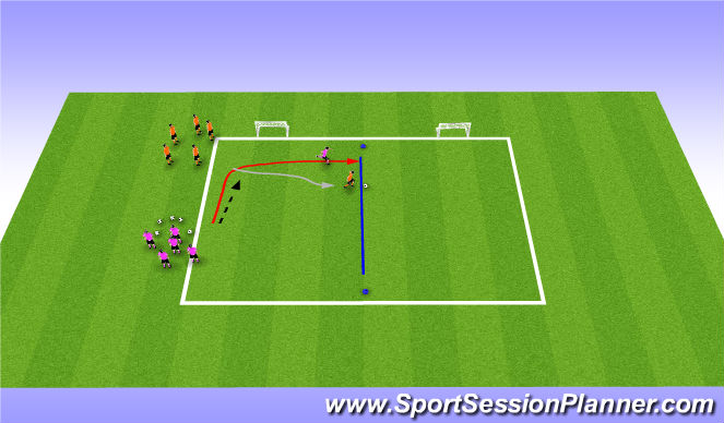 Football/Soccer Session Plan Drill (Colour): 1v1 U-Turn Opposed
