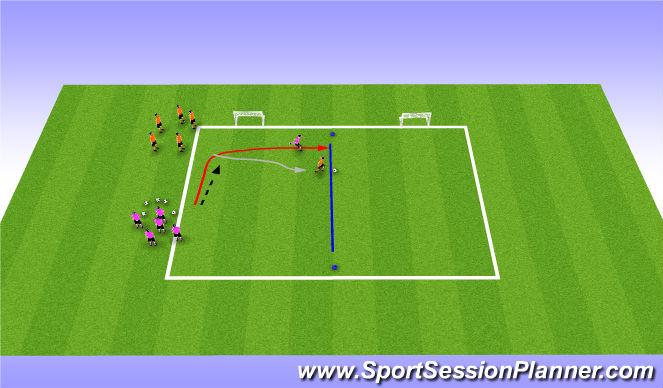 Football/Soccer Session Plan Drill (Colour): 1v1 U-Turn Opposed