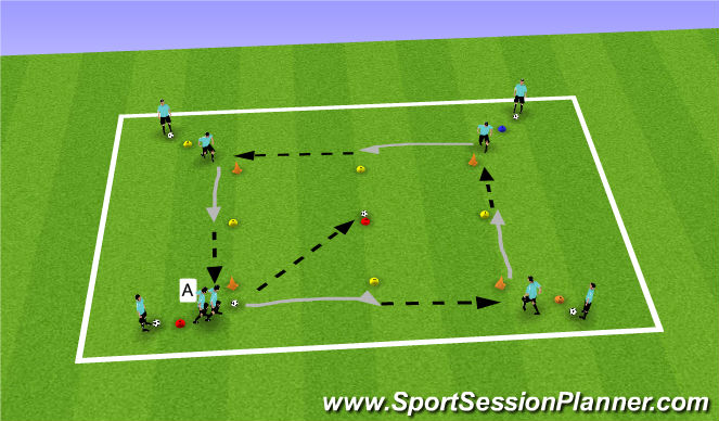 Football/Soccer Session Plan Drill (Colour): Skill practice/dribbling and passing 2