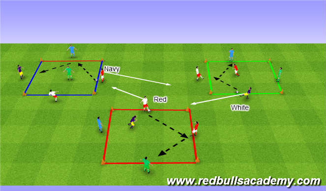 Football/Soccer Session Plan Drill (Colour): 3 grids, 4v1