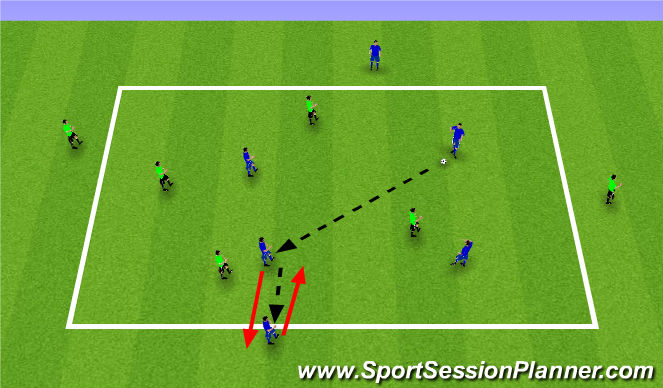 Football/Soccer Session Plan Drill (Colour): 4v4 + 2
