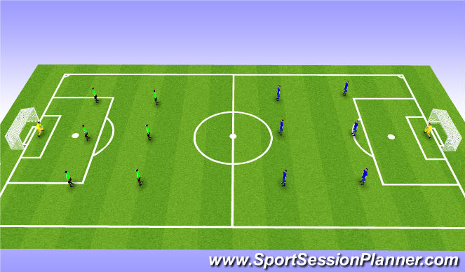 Football/Soccer Session Plan Drill (Colour): 6v6 +GK's Scrimmage