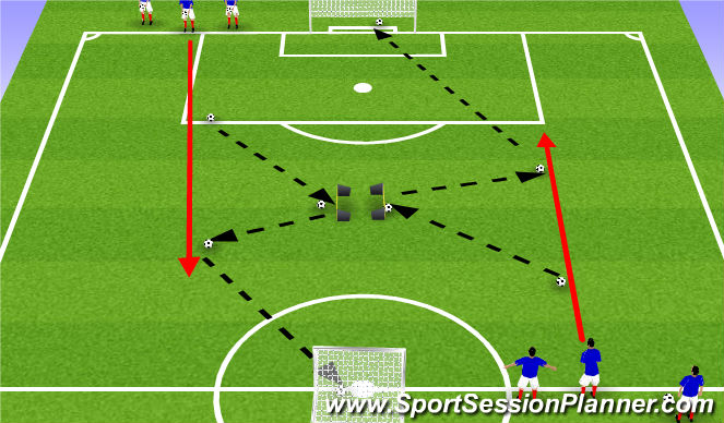 Football/Soccer Session Plan Drill (Colour): Warm down