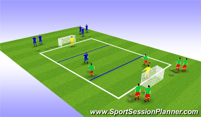 Football/Soccer Session Plan Drill (Colour): Step 3a: 1v2 & 2v3 Counter Attack Defending