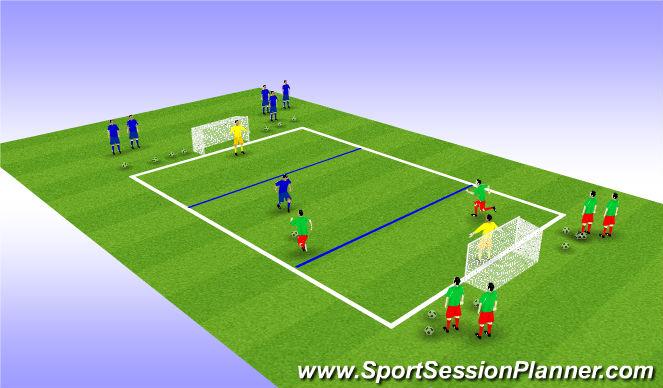Football/Soccer Session Plan Drill (Colour): Step 3a: 1v2 & 2v3 Counter Attack Defending