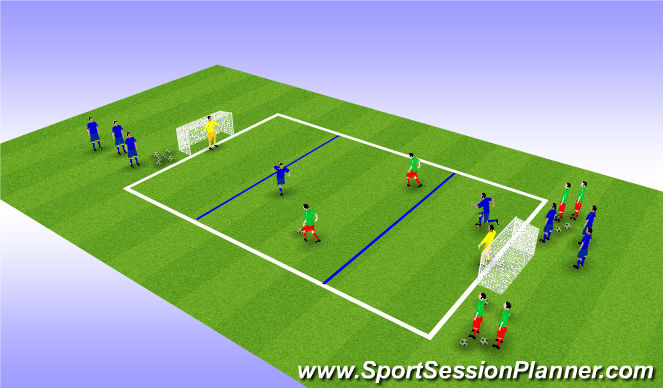 Football/Soccer Session Plan Drill (Colour): Step 3b: 2v2 or 3v3  Counter Attack Defending