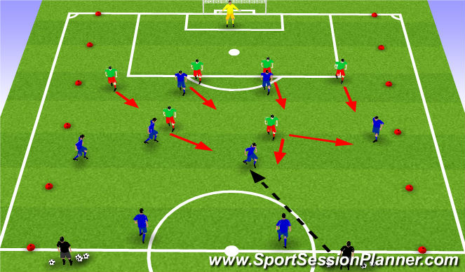 Football/Soccer Session Plan Drill (Colour): Step 5: SSG with Defensive Set up