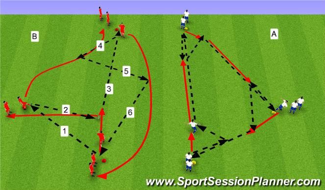 Football/Soccer Session Plan Drill (Colour): Upphitun - Tækniþjálfun