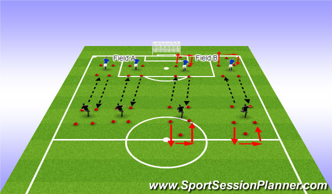 Football/Soccer Session Plan Drill (Colour): David Beveridge