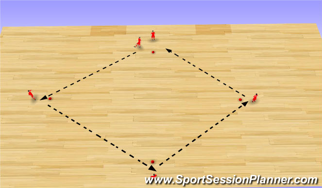 Futsal Session Plan Drill (Colour): Passing Pattern 1
