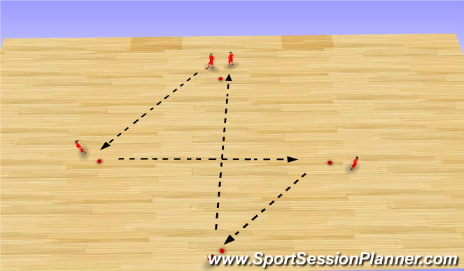 Futsal Session Plan Drill (Colour): Passing Pattern 2