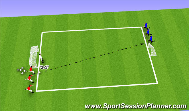Football/Soccer Session Plan Drill (Colour): 1v1/2v2/3v3: Player's Choice