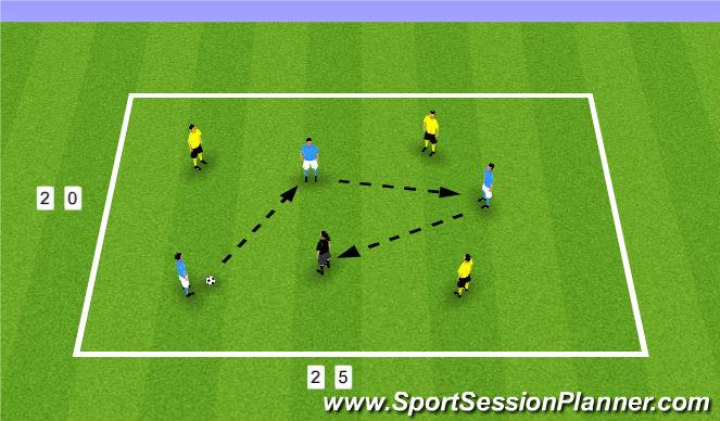 Football/Soccer Session Plan Drill (Colour): 3 vs 3 plus 1