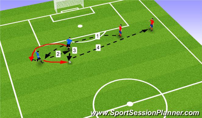 Football/Soccer Session Plan Drill (Colour): Short-Short-Long