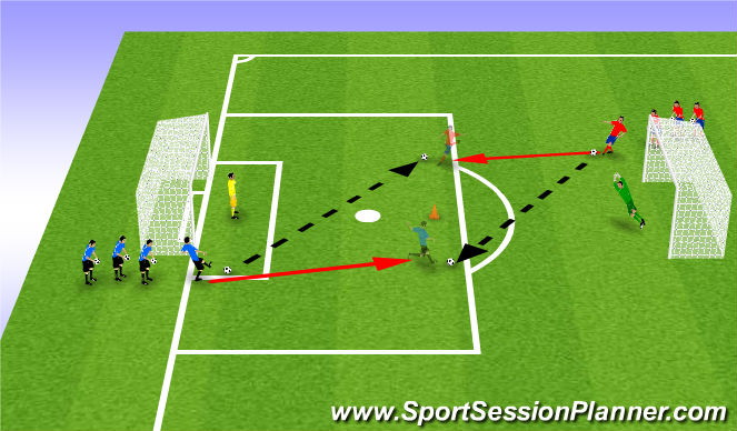 Football/Soccer Session Plan Drill (Colour): Shooting Progression