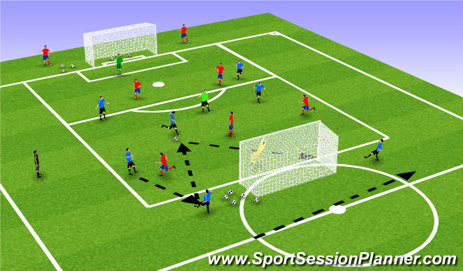 Football/Soccer Session Plan Drill (Colour): 5v5+1 Bumpers