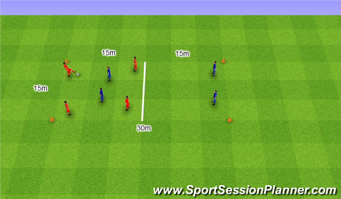 Football/Soccer Session Plan Drill (Colour): 4v2 w przyległych kwadratach.