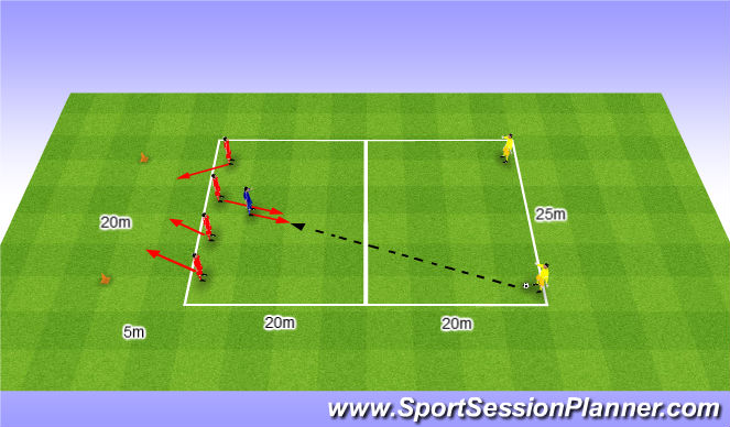 Football/Soccer Session Plan Drill (Colour): Pressure ball carrier with defensive cover. Pressing i asekuracja.