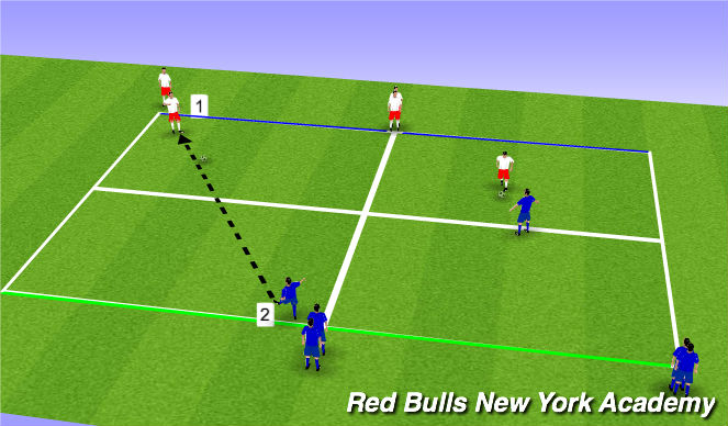 Football/Soccer Session Plan Drill (Colour): First Defender