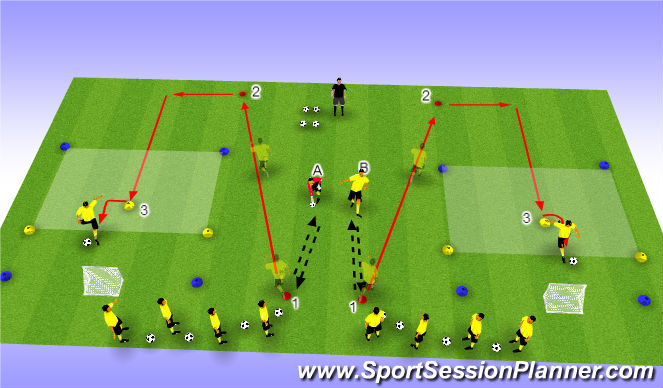 Football/Soccer Session Plan Drill (Colour): Analytical-Technical