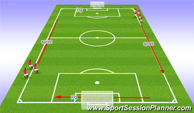 Football/Soccer Session Plan Drill (Colour): Low intensity jog / pitch sprints