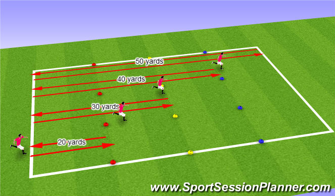 Football/Soccer Session Plan Drill (Colour): Suicide shuttles