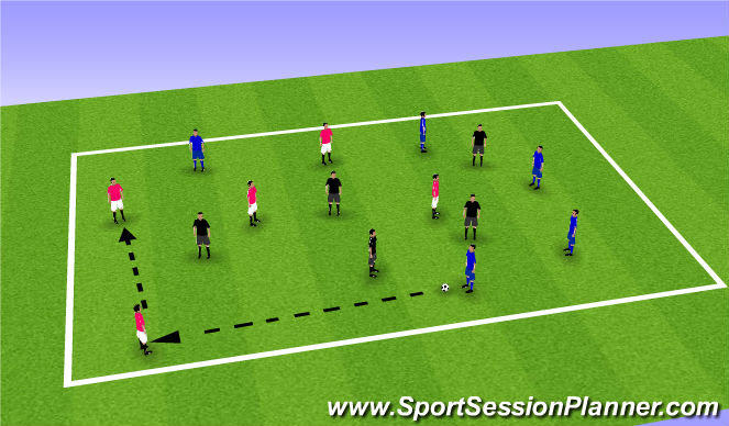 Football/Soccer Session Plan Drill (Colour): Continuous possession, 3 team chase