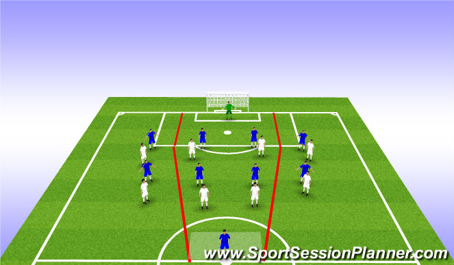 Football/Soccer Session Plan Drill (Colour): UEFA B - Defending Central Areas - Function