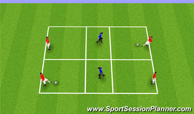 Football/Soccer Session Plan Drill (Colour): 2v1 Make Play Predictable