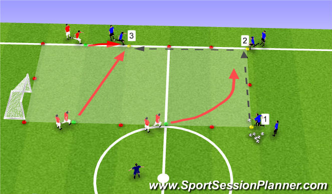 Football/Soccer Session Plan Drill (Colour): 3v3 Organized Press