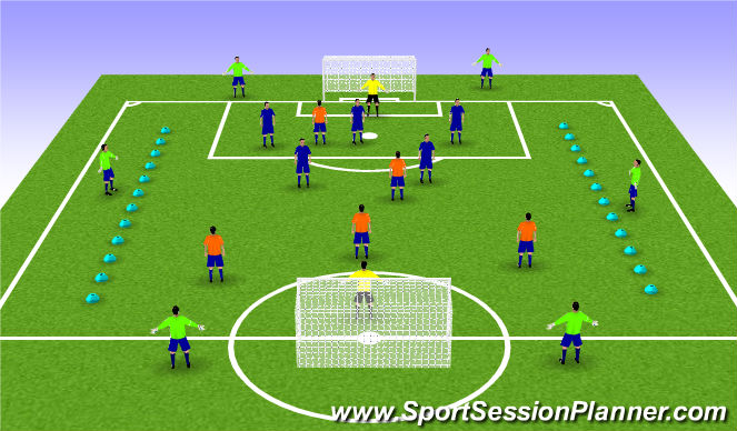 Football/Soccer Session Plan Drill (Colour): Expanded Smaill Sided Game