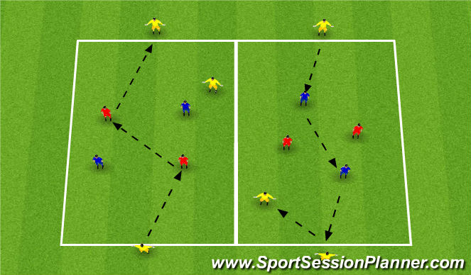 Football/Soccer Session Plan Drill (Colour): Possession Drill - 2v2+3