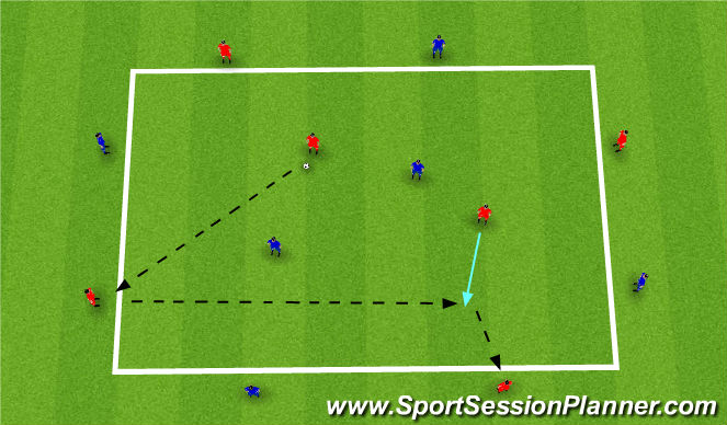 Football/Soccer Session Plan Drill (Colour): 2v2+Outside Players