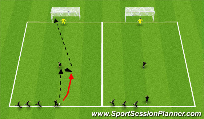Football/Soccer Session Plan Drill (Colour): Variety of technical finishing