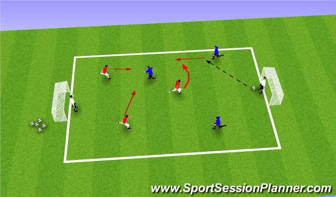 Football/Soccer Session Plan Drill (Colour): 3v3 BLOCK